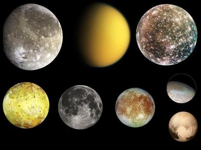 <tt>Pluto with moons from Jupiter, Saturn, Neptune and Earth via Wikimedia Commons</tt>